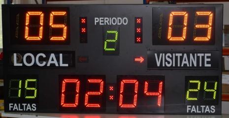 Resultados Semifinales
