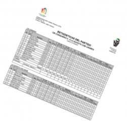 Estadísticas Semifinales